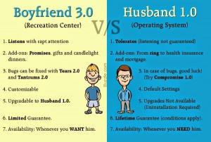Boyfriend 3.0 vs Husband 1.0